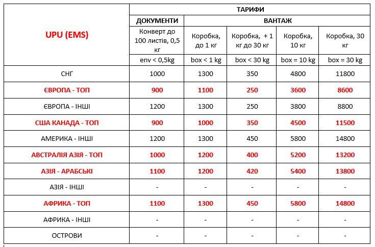 Стоимость доставки EMS Украина международная экспресс доставка ДД 01,01,21