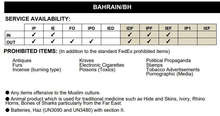 Доставка в Бахрейн з України - Заборонені вантажі